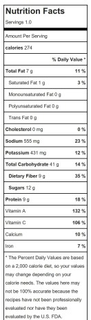 Veggie Hash nutrition